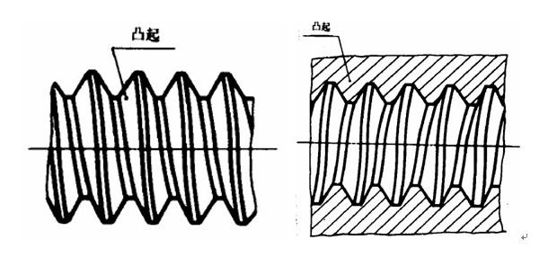 螺纹综合测量